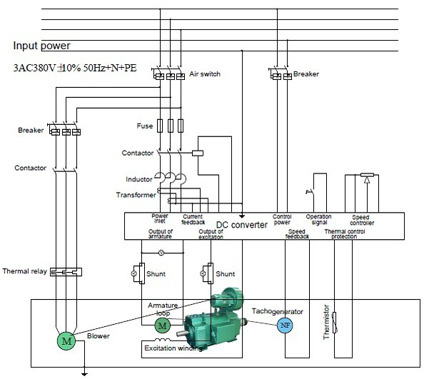 Dc Motor Speed Control System
