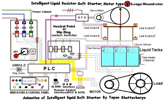 2012020114200764489 slip ring motor liquid resistor soft starting system(hv lrs) slip ring motor starter wiring diagram at gsmx.co